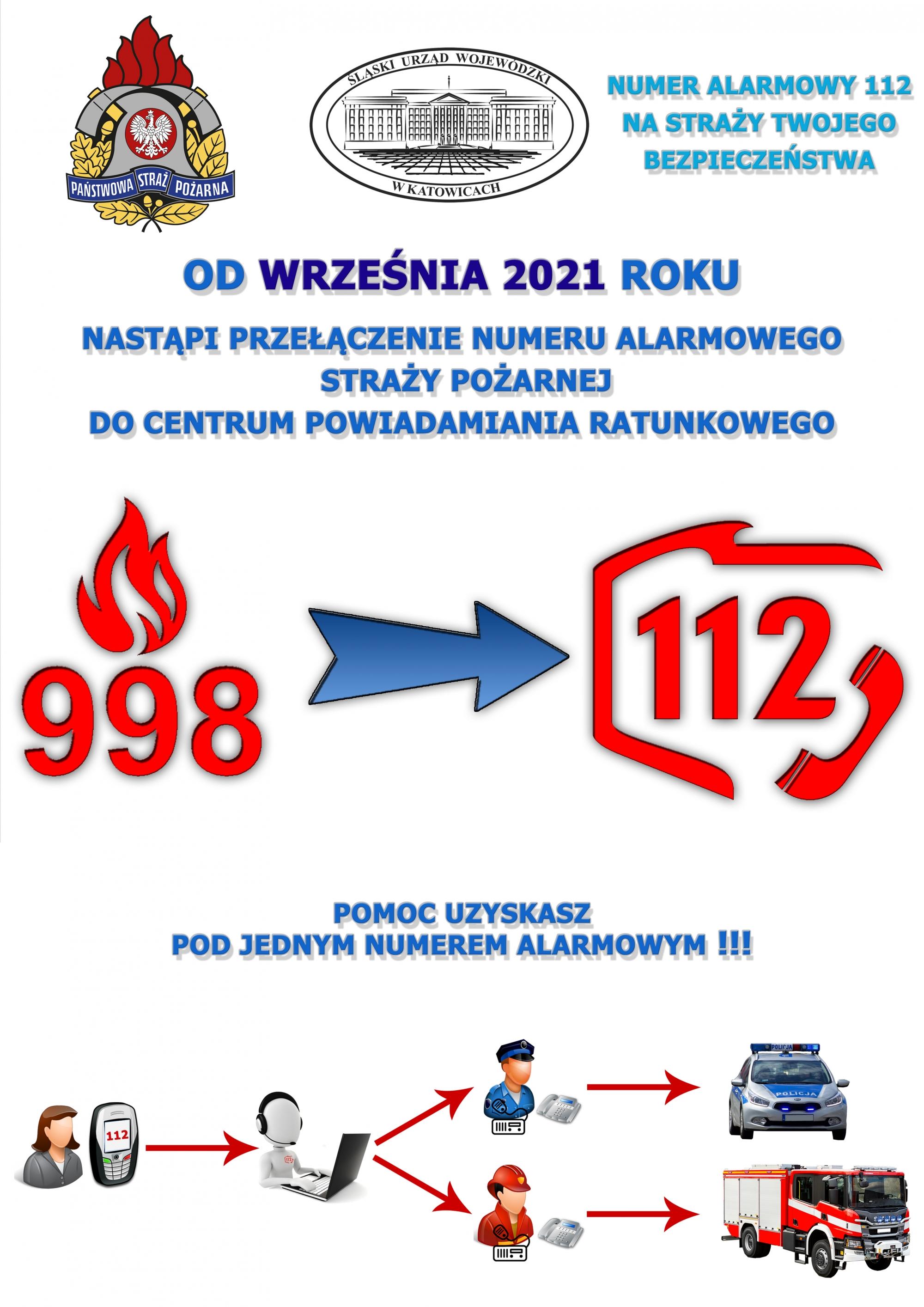 plakat_przeczenie_998_do_112